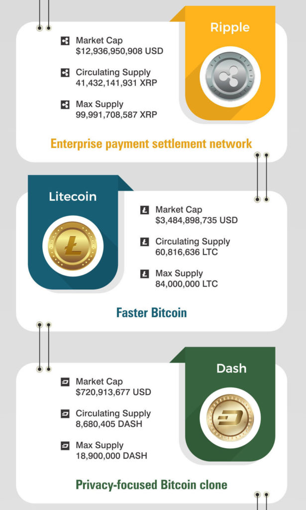 market cap cryptocurrency max out